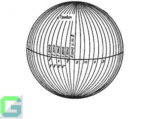 сказала так: система плоских прямоугольных координат в маркшедерии модели отечественной